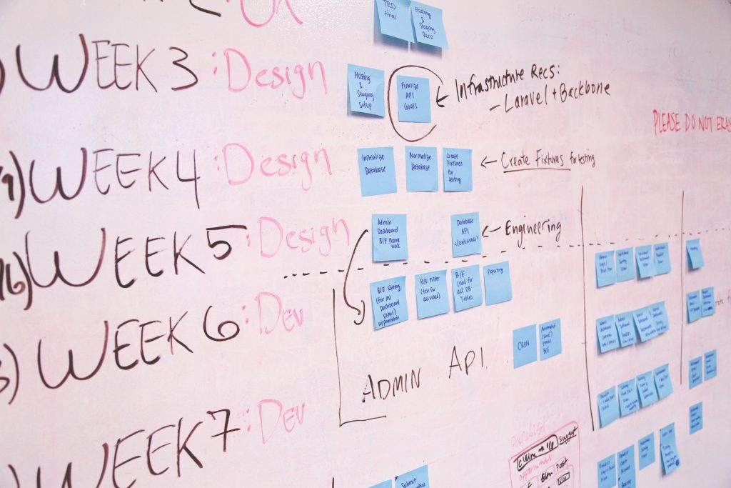 Whiteboard showing startup planning